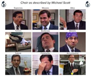 Meme-Choir-Michael-Scott-Facebook-1-300x251